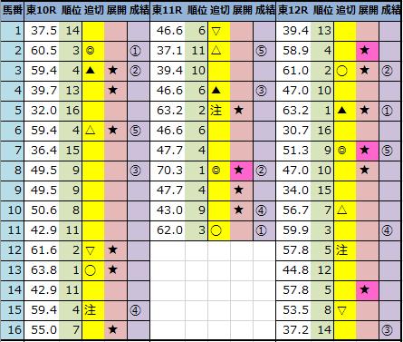 f:id:onix-oniku:20210612165248p:plain
