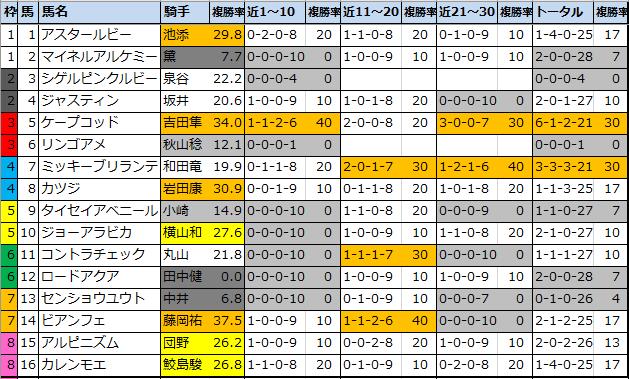 f:id:onix-oniku:20210612172306p:plain
