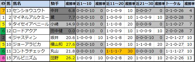 f:id:onix-oniku:20210612172443p:plain