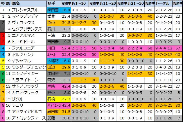 f:id:onix-oniku:20210612181715p:plain