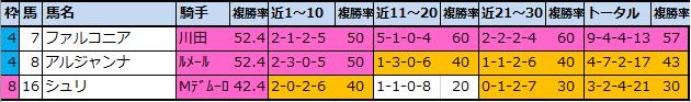 f:id:onix-oniku:20210612181811p:plain