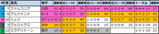f:id:onix-oniku:20210612181859p:plain