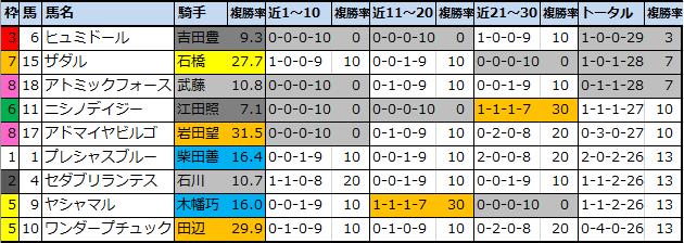 f:id:onix-oniku:20210612182519p:plain