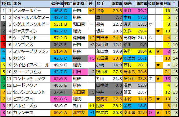 f:id:onix-oniku:20210612193834p:plain