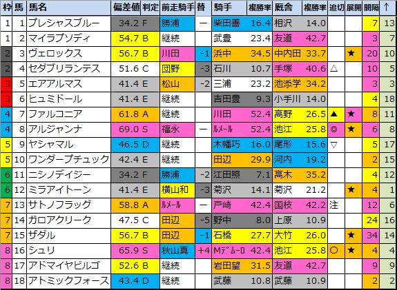 f:id:onix-oniku:20210612201128p:plain
