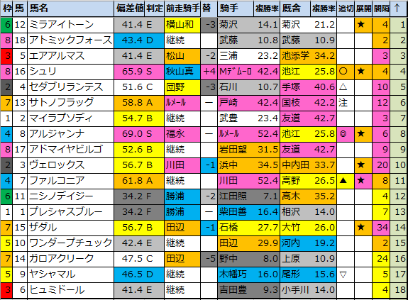 f:id:onix-oniku:20210612202212p:plain