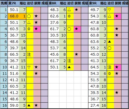 f:id:onix-oniku:20210612211412p:plain