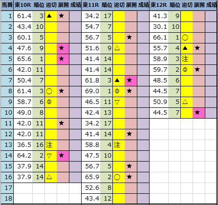 f:id:onix-oniku:20210612211442p:plain