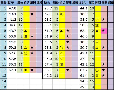 f:id:onix-oniku:20210612211535p:plain