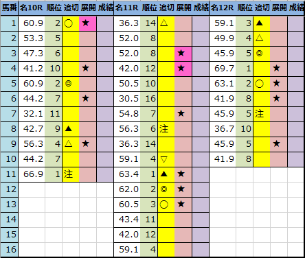 f:id:onix-oniku:20210612211604p:plain