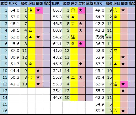 f:id:onix-oniku:20210612211645p:plain