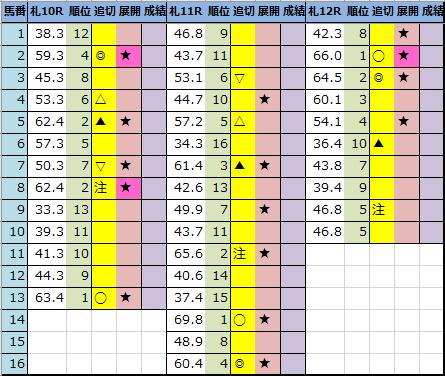 f:id:onix-oniku:20210612211720p:plain