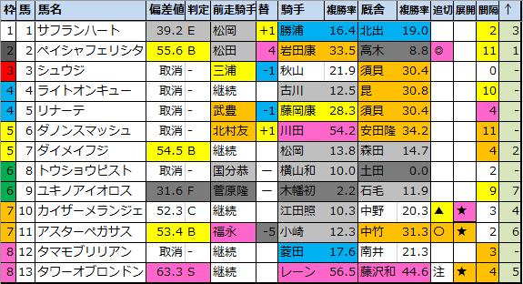 f:id:onix-oniku:20210613074551p:plain