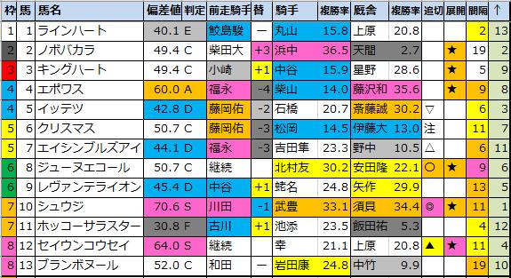 f:id:onix-oniku:20210613074723p:plain