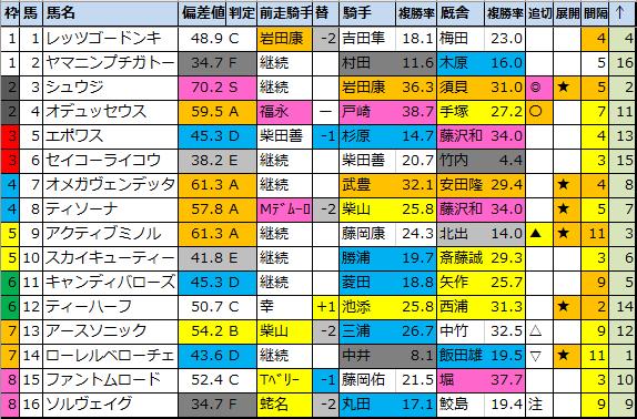 f:id:onix-oniku:20210613074758p:plain