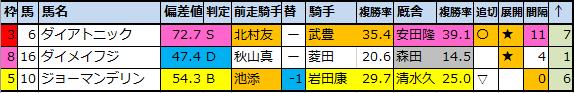 f:id:onix-oniku:20210613075501p:plain