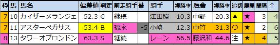 f:id:onix-oniku:20210613075536p:plain