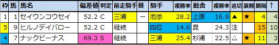 f:id:onix-oniku:20210613075631p:plain