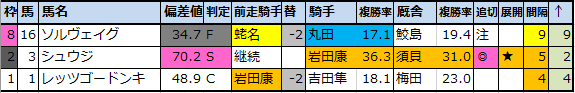 f:id:onix-oniku:20210613075710p:plain