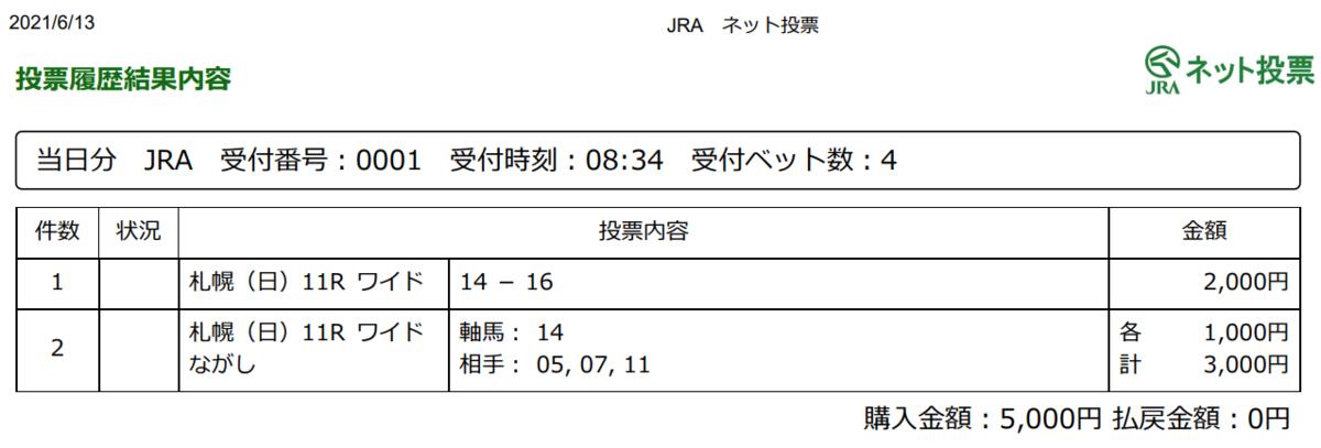 f:id:onix-oniku:20210613083610p:plain