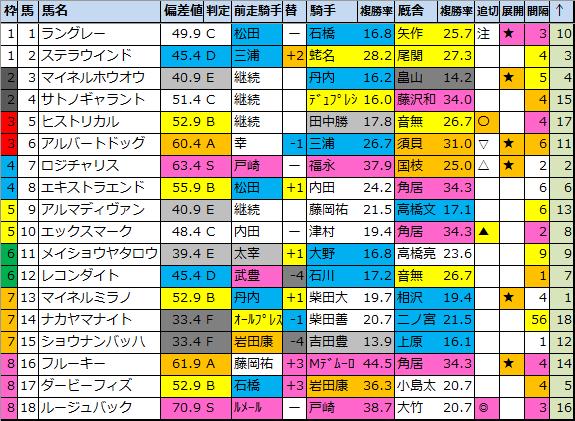 f:id:onix-oniku:20210613100743p:plain