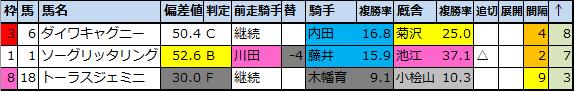 f:id:onix-oniku:20210613102008p:plain
