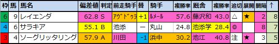 f:id:onix-oniku:20210613102045p:plain