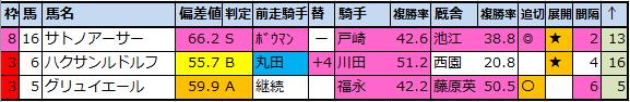 f:id:onix-oniku:20210613102109p:plain