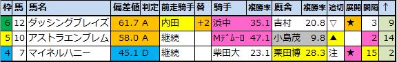 f:id:onix-oniku:20210613102146p:plain