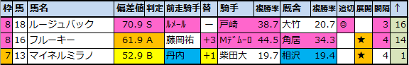 f:id:onix-oniku:20210613102217p:plain