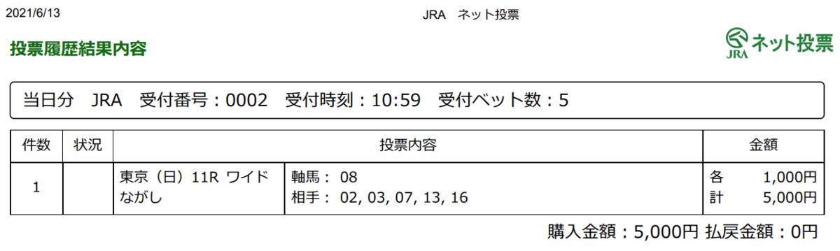 f:id:onix-oniku:20210613110031p:plain