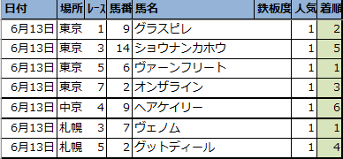 f:id:onix-oniku:20210613141235p:plain