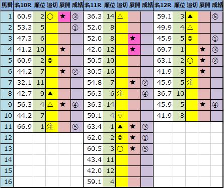 f:id:onix-oniku:20210613162551p:plain