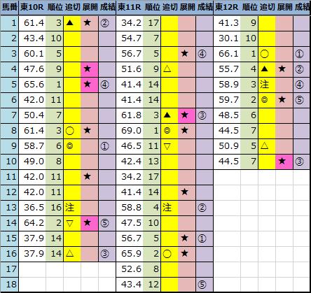f:id:onix-oniku:20210613164225p:plain