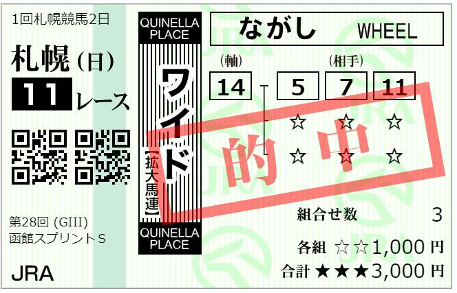 f:id:onix-oniku:20210613173218p:plain