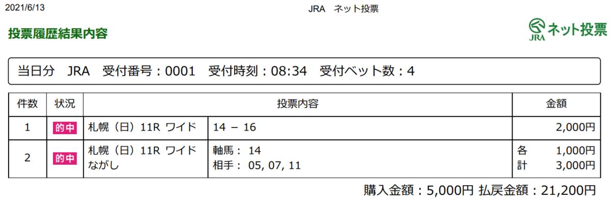f:id:onix-oniku:20210613173233p:plain
