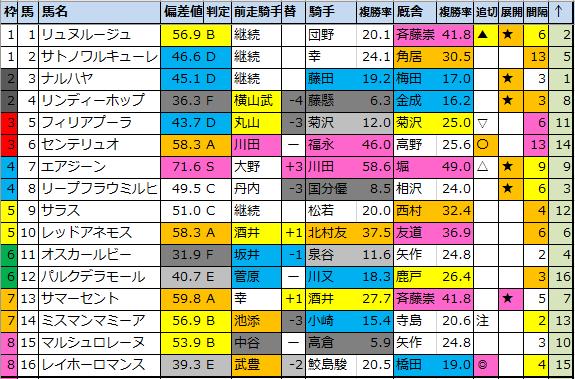 f:id:onix-oniku:20210618105914p:plain