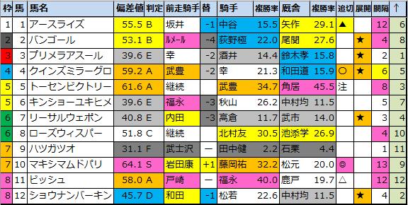 f:id:onix-oniku:20210618110445p:plain