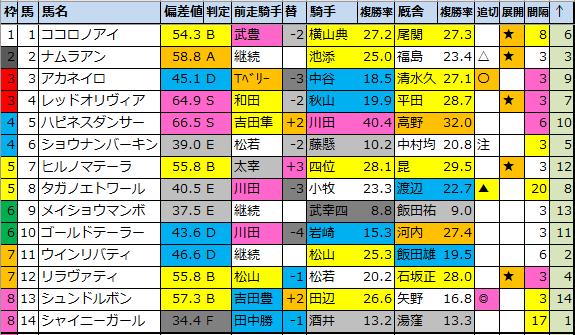 f:id:onix-oniku:20210618110627p:plain