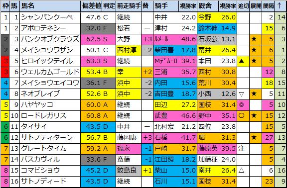f:id:onix-oniku:20210618183219p:plain
