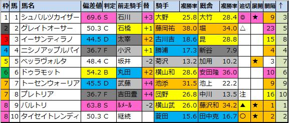 f:id:onix-oniku:20210618184406p:plain