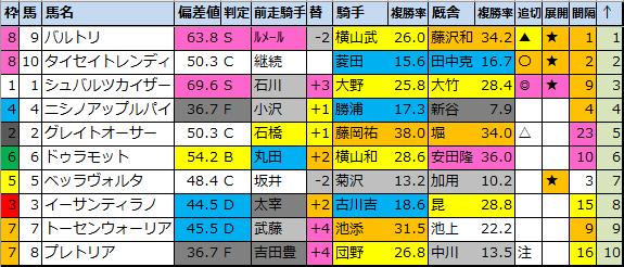 f:id:onix-oniku:20210618184720p:plain