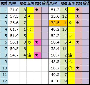f:id:onix-oniku:20210618193519p:plain