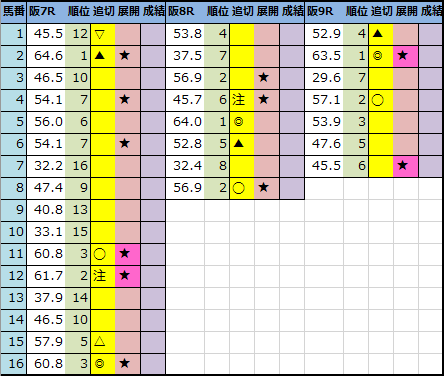 f:id:onix-oniku:20210618193647p:plain