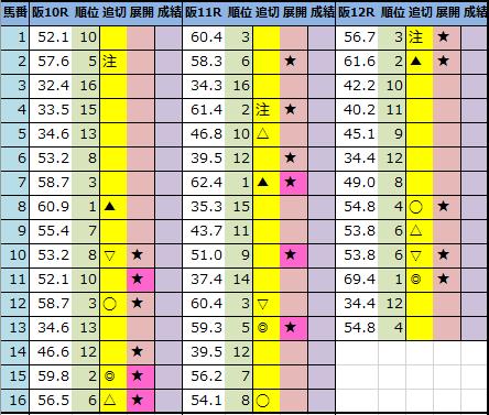 f:id:onix-oniku:20210618193723p:plain