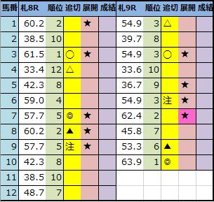 f:id:onix-oniku:20210618193809p:plain