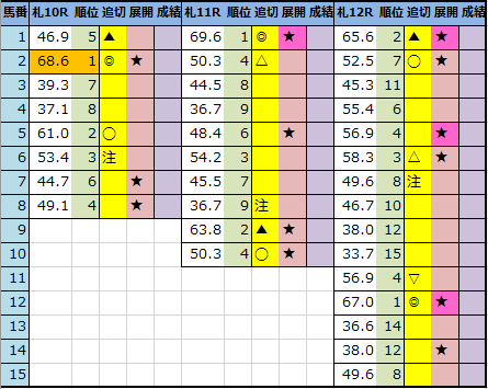 f:id:onix-oniku:20210618193835p:plain