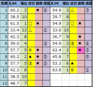 f:id:onix-oniku:20210619143200p:plain