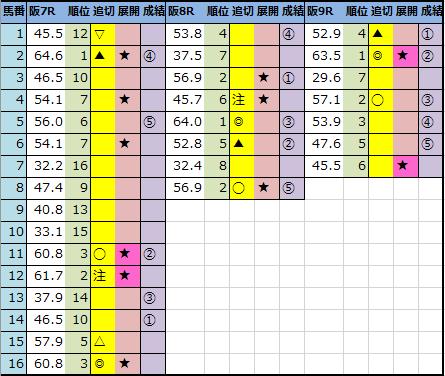 f:id:onix-oniku:20210619143833p:plain