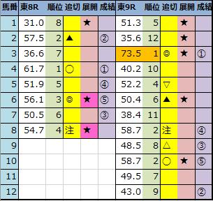 f:id:onix-oniku:20210619145733p:plain